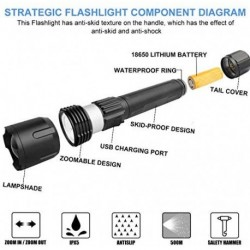 Reraun Rechargeable Tactical Flashlight 90000 High Lumens, Zoomable, IPX5 Waterproof Flashlight, 3 Light Modes